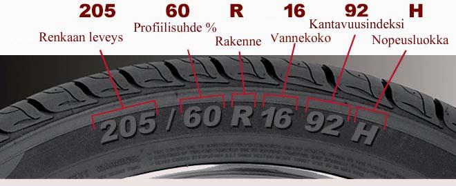 Auton rengasmerkinnät