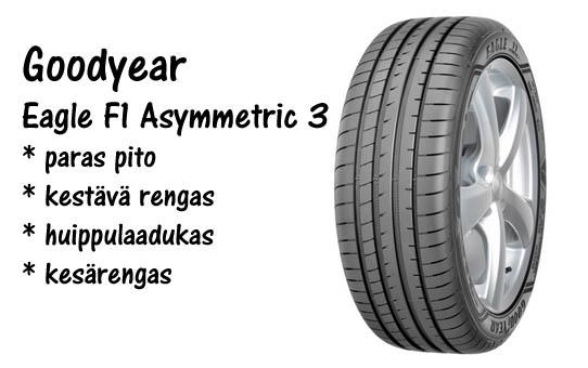 Eagle F1 Asymmetric 3